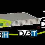 Эфирное DVB-T2 телевидение в Украине